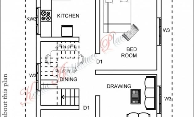 Incredible 3 Bedroom House Plan In 1200 Square Feet Architecture Kerala Kerala Simple Home Plans 3 Bedrooms Photos